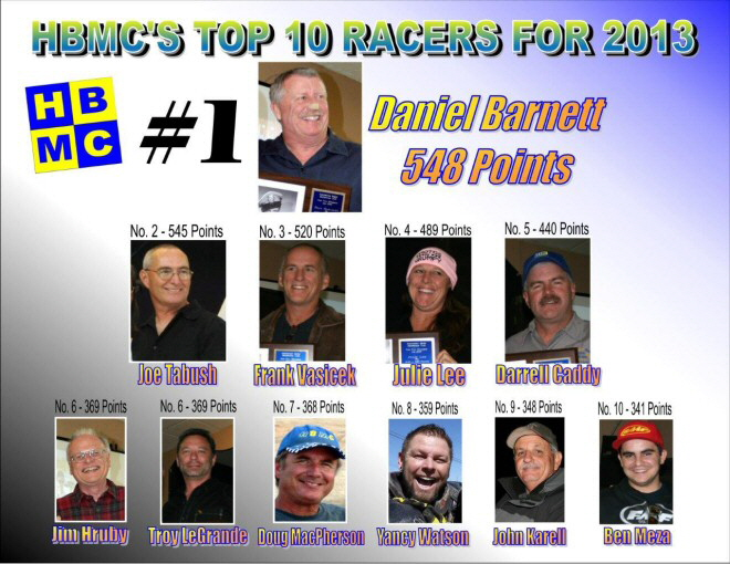 The HBMC'S Top 10 Racers for 2013