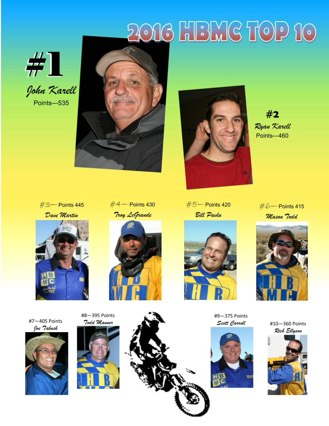 The HBMC'S Top 10 Racers for 2016