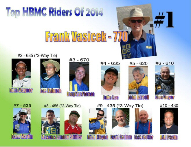 The HBMC'S Top 10 Racers for 2014