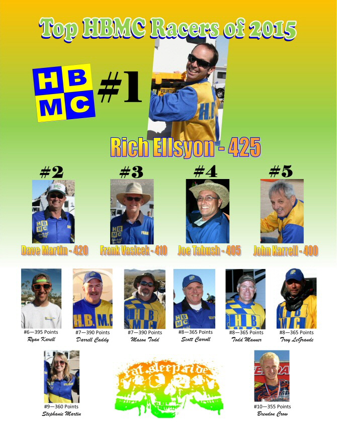 The HBMC'S Top 10 Racers for 2015
